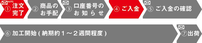 """ユニフォームに加工を希望のご注文の場合"""""""